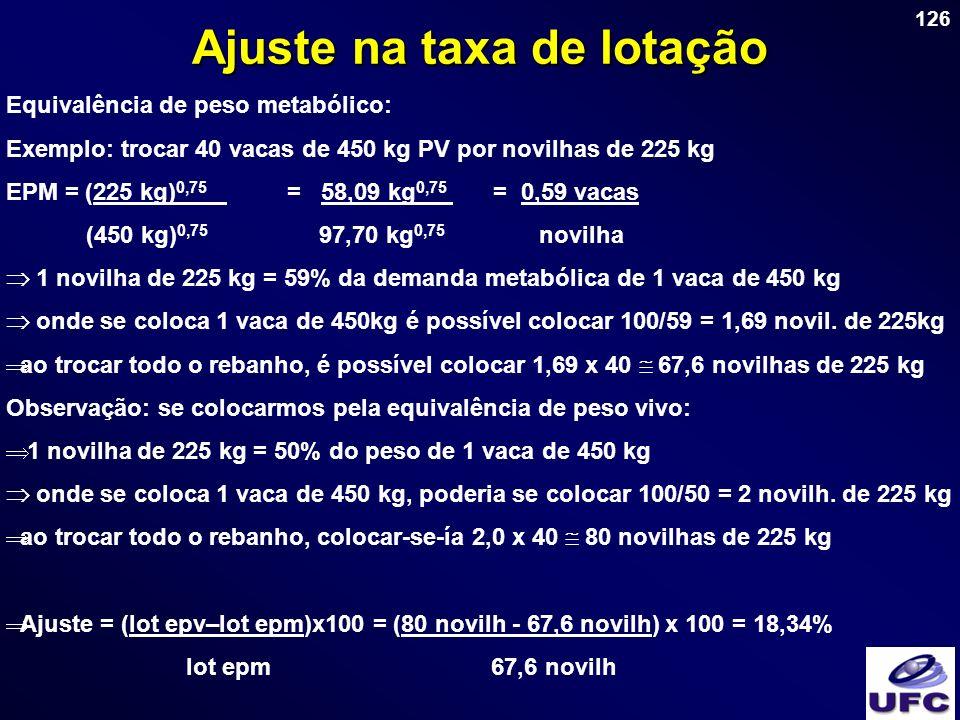 126 Ajuste na taxa de lotação Equivalência de peso metabólico: Exemplo: trocar 40 vacas de 450 kg PV por novilhas de 225 kg EPM = (225 kg) 0,75 = 58,0