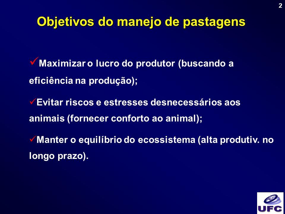 3 Fatores do manejo de pastagens Produção e qualidade dos pastos; Métodos de pastejo; Consumo animal; Suplementação; Pressão de pastejo; Ganho/animal x ganho/área; Equilíbrio entre demanda e suprimento de alimentos