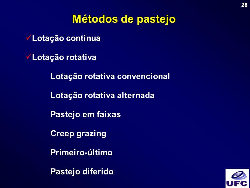 28 Métodos de pastejo Lotação contínua Lotação rotativa Lotação rotativa convencional Lotação rotativa alternada Pastejo em faixas Creep grazing Prime