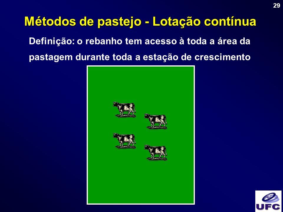 29 Métodos de pastejo - Lotação contínua Definição: o rebanho tem acesso à toda a área da pastagem durante toda a estação de crescimento