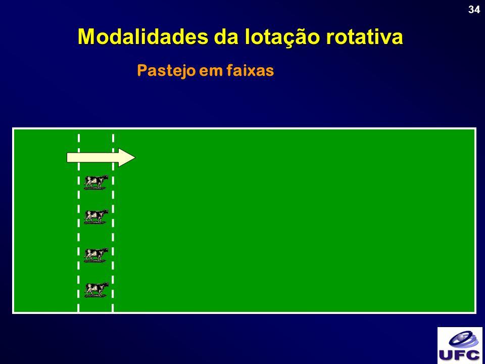 34 Pastejo em faixas Modalidades da lotação rotativa