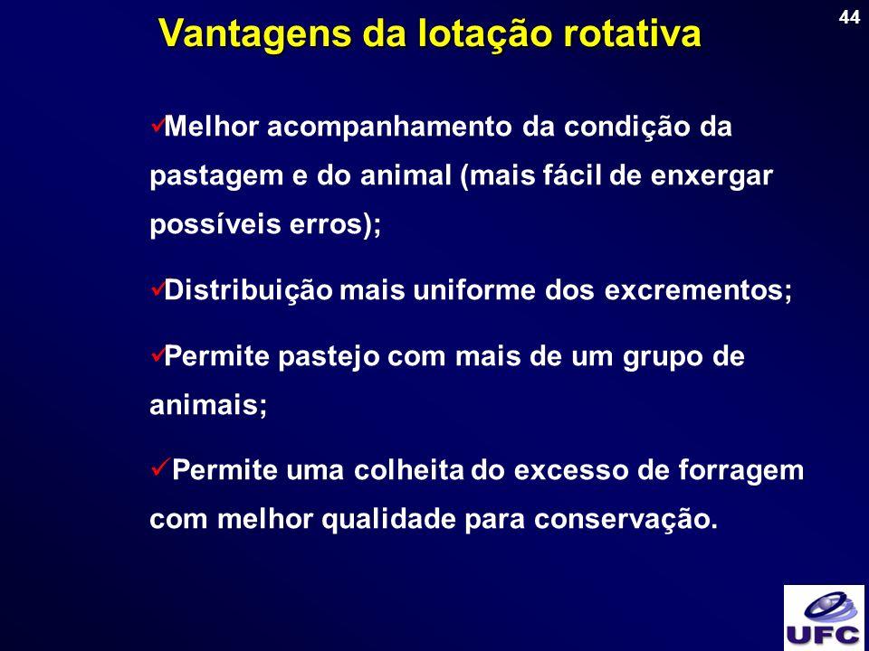 44 Vantagens da lotação rotativa Melhor acompanhamento da condição da pastagem e do animal (mais fácil de enxergar possíveis erros); Distribuição mais