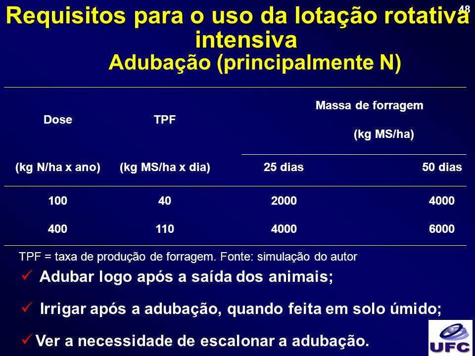 48 Adubação (principalmente N) DoseTPF Massa de forragem (kg MS/ha) (kg N/ha x ano)(kg MS/ha x dia) 25 dias 50 dias 10040 2000 4000 400110 4000 6000 T