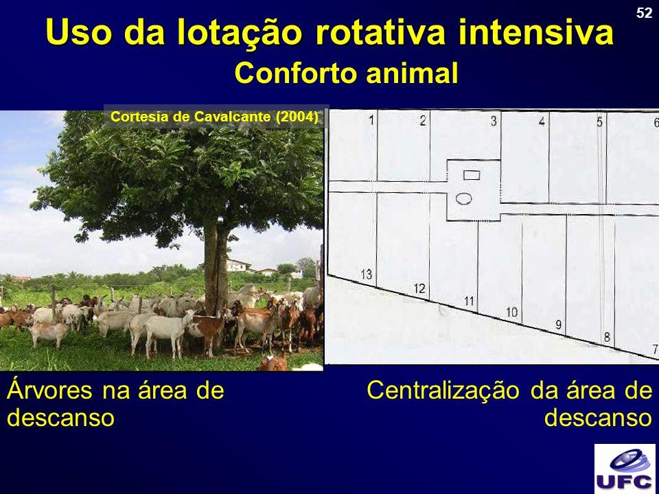 52 Conforto animal Uso da lotação rotativa intensiva Árvores na área de descanso Centralização da área de descanso Cortesia de Cavalcante (2004)