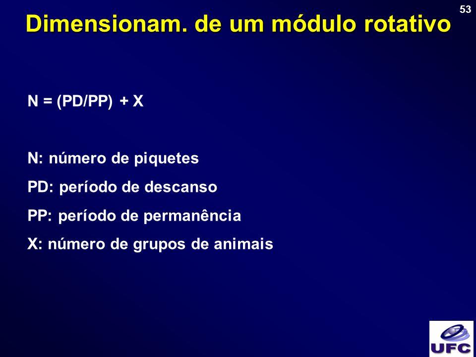 53 N = (PD/PP) + X N: número de piquetes PD: período de descanso PP: período de permanência X: número de grupos de animais Dimensionam. de um módulo r