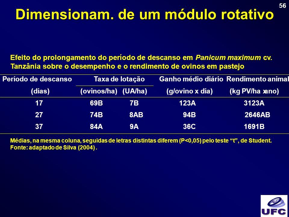 56 Efeito do prolongamento do período de descanso em Panicum maximum cv. Tanzânia sobre o desempenho e o rendimento de ovinos em pastejo Dimensionam.