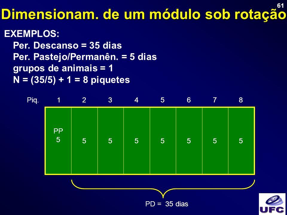 61 EXEMPLOS: Per. Descanso = 35 dias Per. Pastejo/Permanên. = 5 dias grupos de animais = 1 N = (35/5) + 1 = 8 piquetes Dimensionam. de um módulo sob r