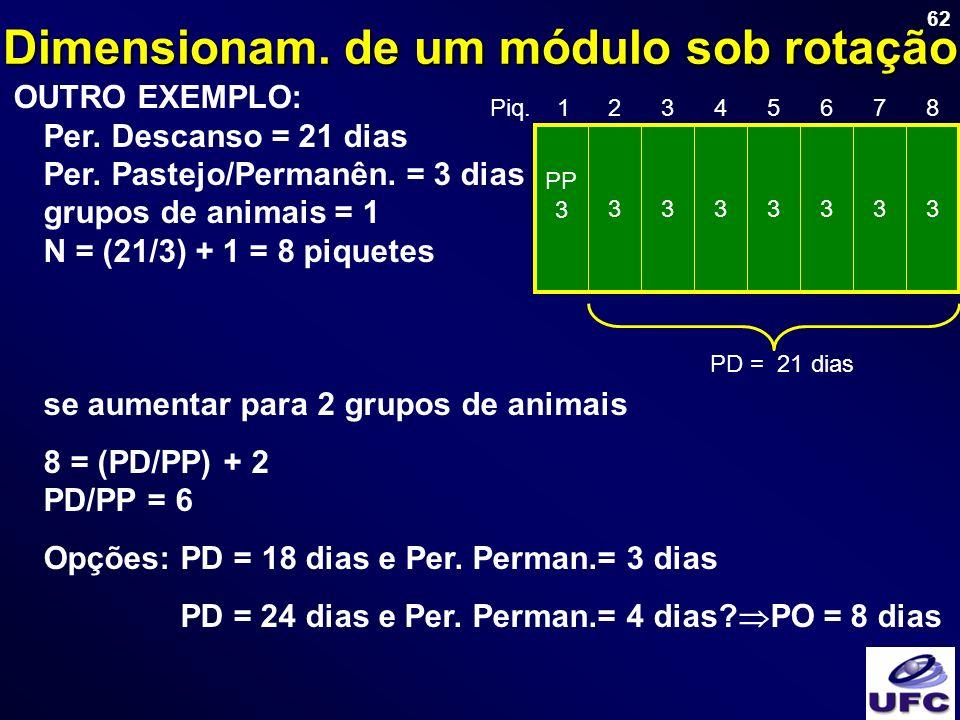 62 OUTRO EXEMPLO: Per. Descanso = 21 dias Per. Pastejo/Permanên. = 3 dias grupos de animais = 1 N = (21/3) + 1 = 8 piquetes se aumentar para 2 grupos