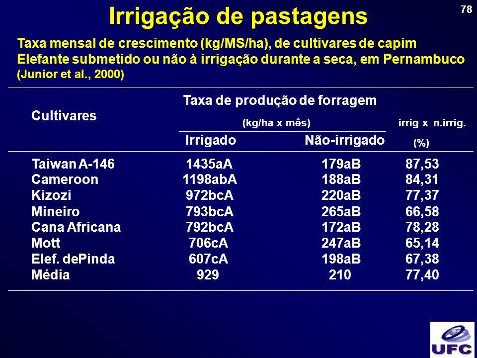 78 Irrigação de pastagens Taxa mensal de crescimento (kg/MS/ha), de cultivares de capim Elefante submetido ou não à irrigação durante a seca, em Perna