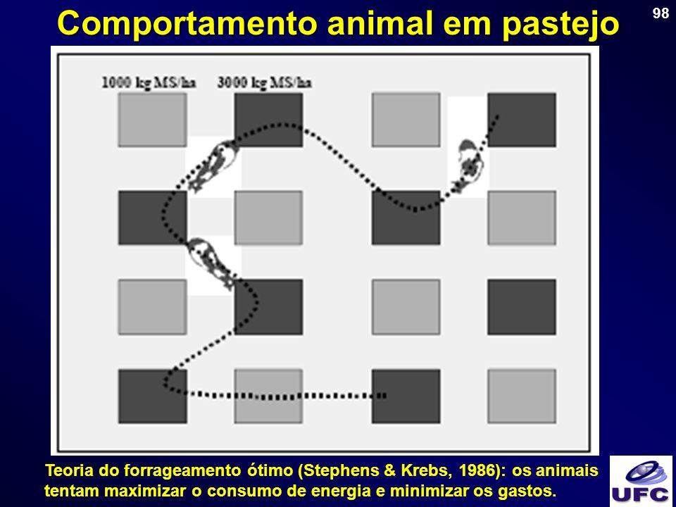 98 Teoria do forrageamento ótimo (Stephens & Krebs, 1986): os animais tentam maximizar o consumo de energia e minimizar os gastos. Comportamento anima