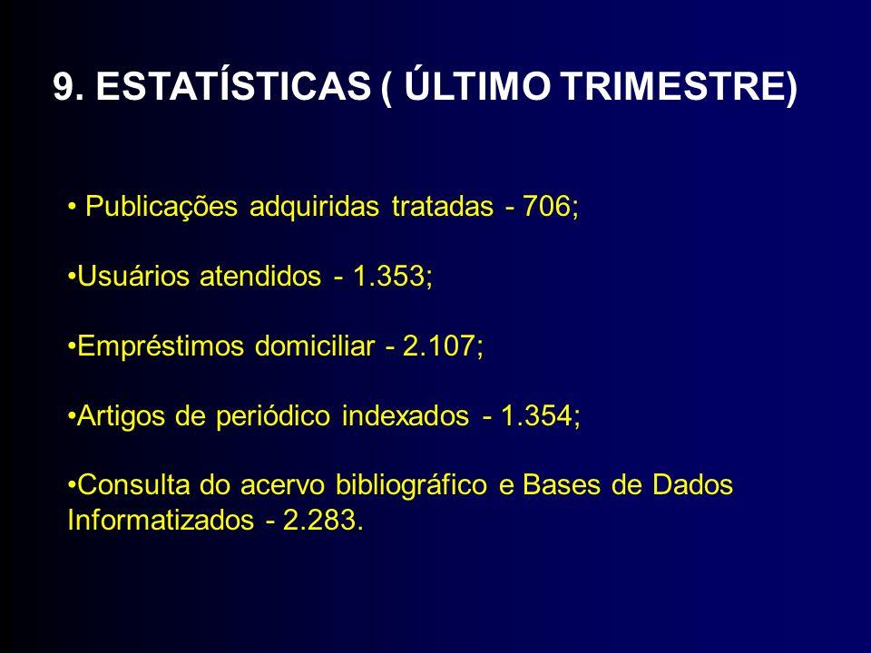 9. ESTATÍSTICAS ( ÚLTIMO TRIMESTRE) Publicações adquiridas tratadas - 706; Usuários atendidos - 1.353; Empréstimos domiciliar - 2.107; Artigos de peri