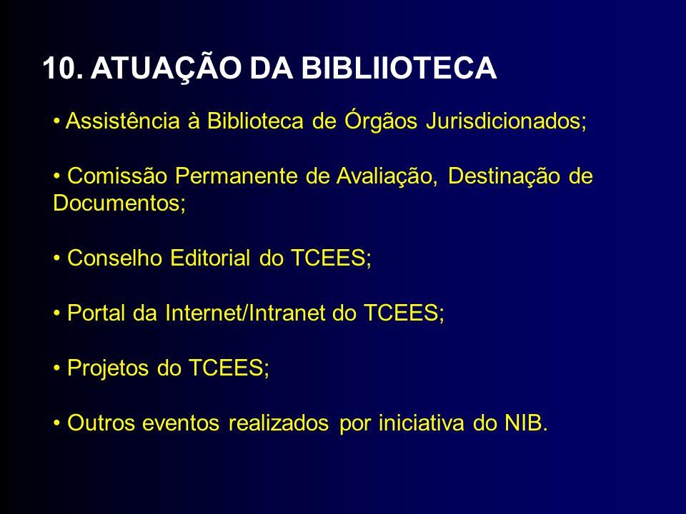 10. ATUAÇÃO DA BIBLIIOTECA Assistência à Biblioteca de Órgãos Jurisdicionados; Comissão Permanente de Avaliação, Destinação de Documentos; Conselho Ed