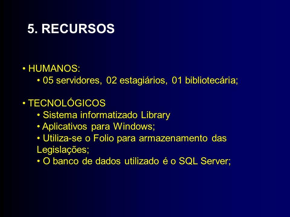 5. RECURSOS HUMANOS: 05 servidores, 02 estagiários, 01 bibliotecária; TECNOLÓGICOS Sistema informatizado Library Aplicativos para Windows; Utiliza-se