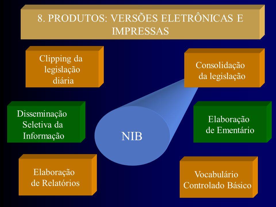 8. PRODUTOS: VERSÕES ELETRÔNICAS E IMPRESSAS Clipping da legislação diária NIB Consolidação da legislação Disseminação Seletiva da Informação Elaboraç