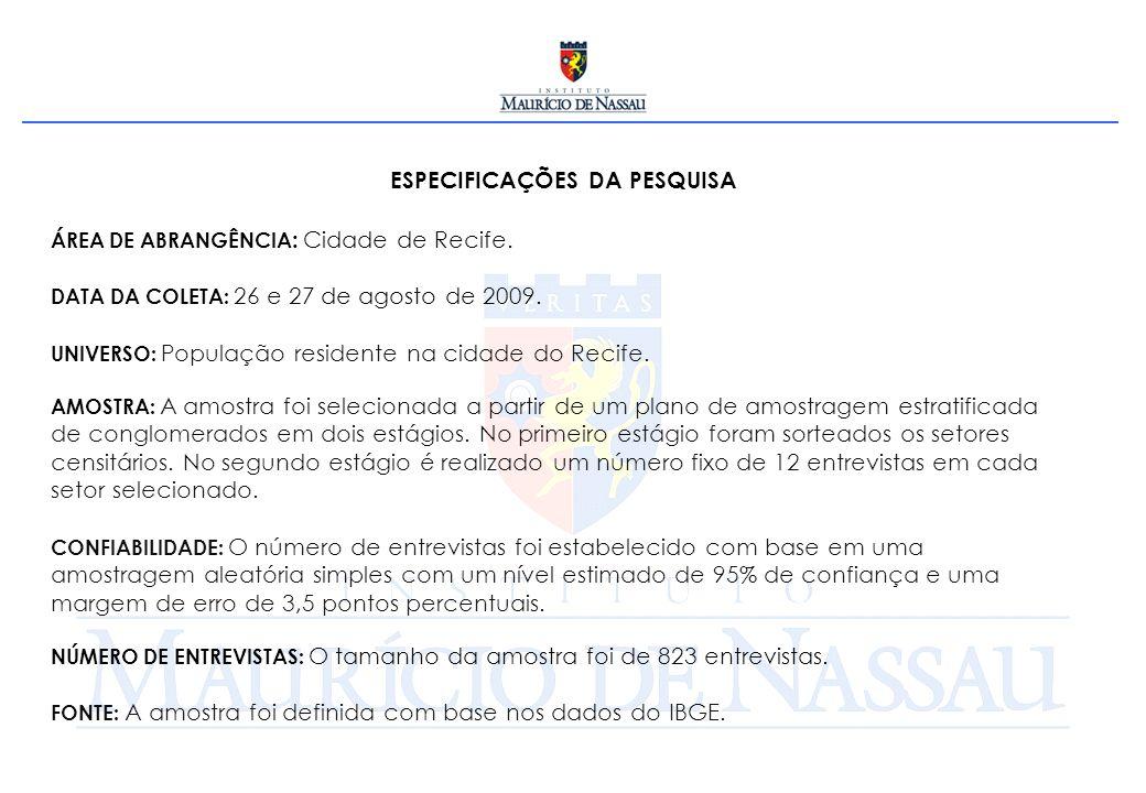 ESPECIFICAÇÕES DA PESQUISA ÁREA DE ABRANGÊNCIA : Cidade de Recife.