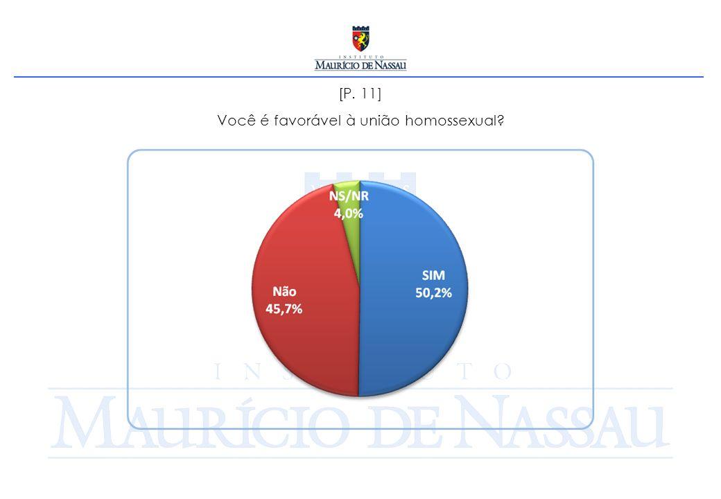 [P. 11] Você é favorável à união homossexual?