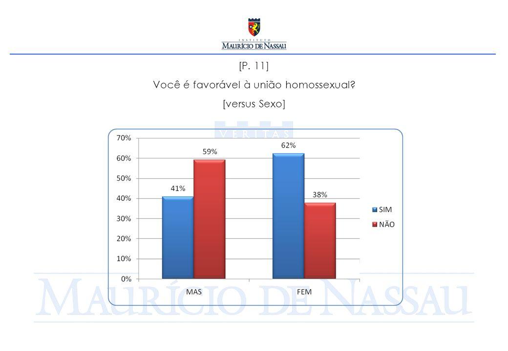 [P. 11] Você é favorável à união homossexual [versus Sexo]