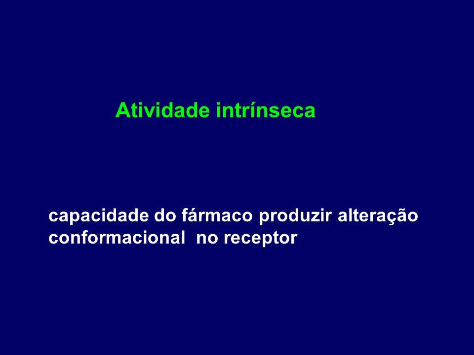 - Ariëns (1954) - atividade intrínseca - Stephenson (1956) - eficácia
