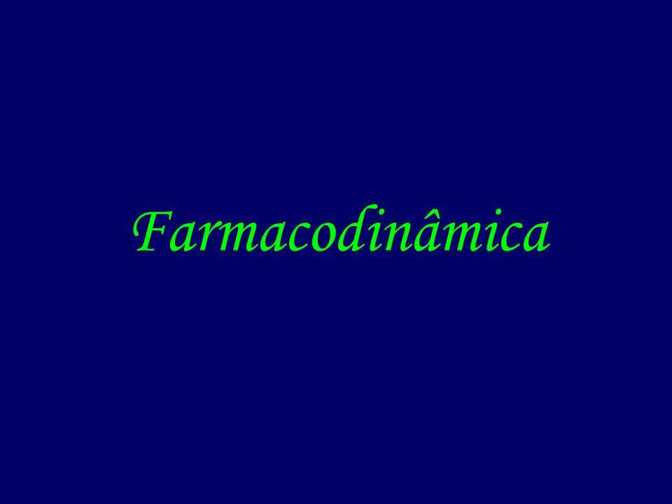 Administração Fármaco no sítio de ação i.m. s.c. i.v. absorção Fármaco na circulação sistêmica distribuição biotransformação excreção Efeito farmacoló