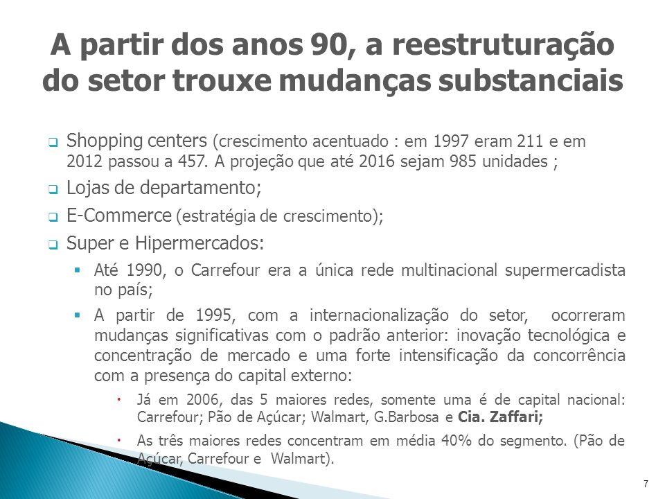 7 Shopping centers (crescimento acentuado : em 1997 eram 211 e em 2012 passou a 457.