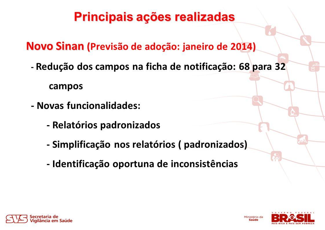 Novo Sinan () Novo Sinan (Previsão de adoção: janeiro de 2014) - Redução dos campos na ficha de notificação: 68 para 32 campos - Novas funcionalidades: - Relatórios padronizados - Simplificação nos relatórios ( padronizados) - Identificação oportuna de inconsistências Principais ações realizadas