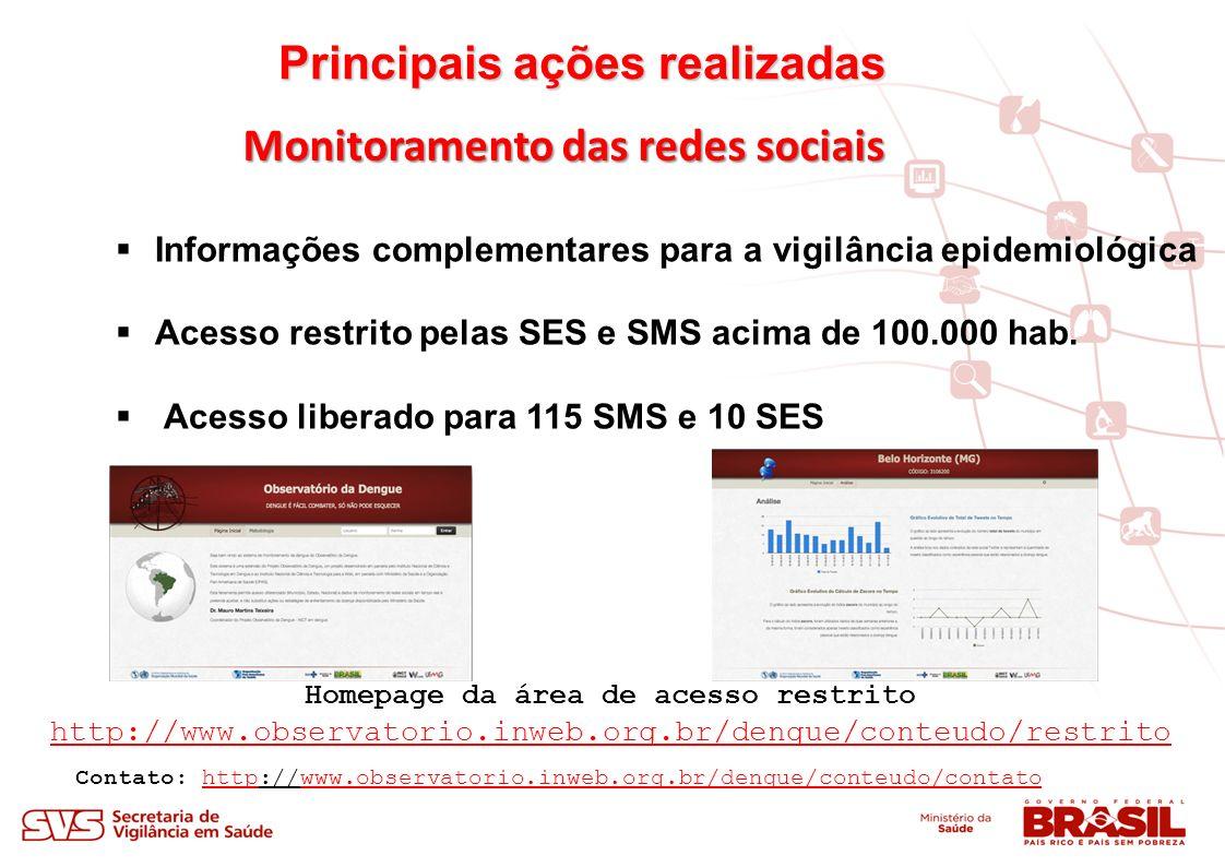 Monitoramento das redes sociais Principais ações realizadas Informações complementares para a vigilância epidemiológica Acesso restrito pelas SES e SMS acima de 100.000 hab.