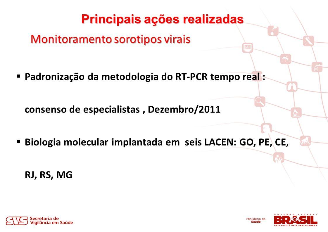 Principais ações realizadas Monitoramento sorotipos virais Padronização da metodologia do RT-PCR tempo real : consenso de especialistas, Dezembro/2011 Biologia molecular implantada em seis LACEN: GO, PE, CE, RJ, RS, MG