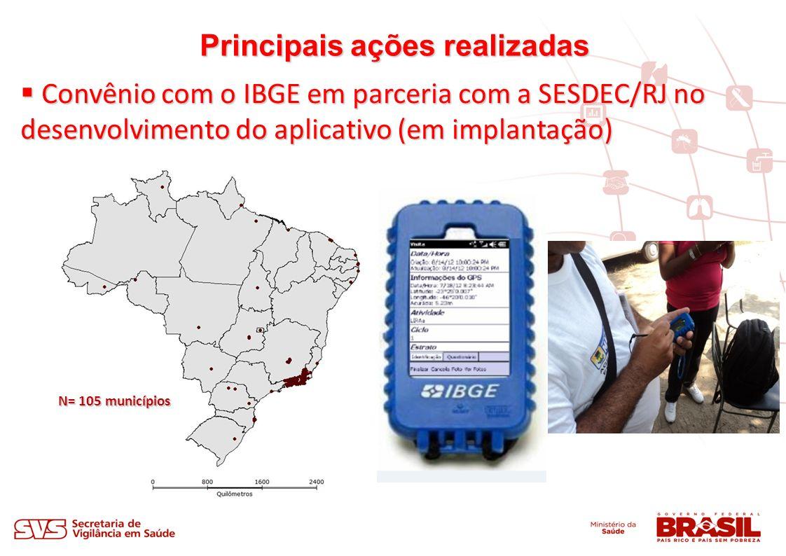 Principais ações realizadas Convênio com o IBGE em parceria com a SESDEC/RJ no desenvolvimento do aplicativo (em implantação) Convênio com o IBGE em parceria com a SESDEC/RJ no desenvolvimento do aplicativo (em implantação) N= 105 municípios