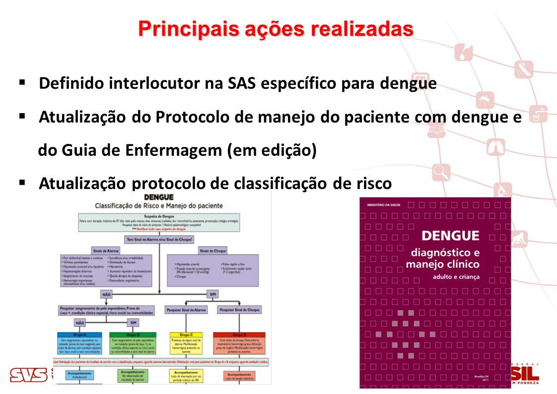 Principais ações realizadas Definido interlocutor na SAS específico para dengue Atualização do Protocolo de manejo do paciente com dengue e do Guia de Enfermagem (em edição) Atualização protocolo de classificação de risco