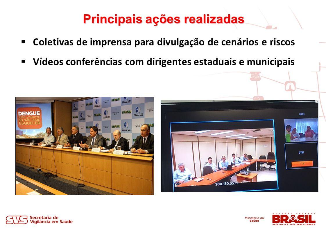 Principais ações realizadas Coletivas de imprensa para divulgação de cenários e riscos Vídeos conferências com dirigentes estaduais e municipais