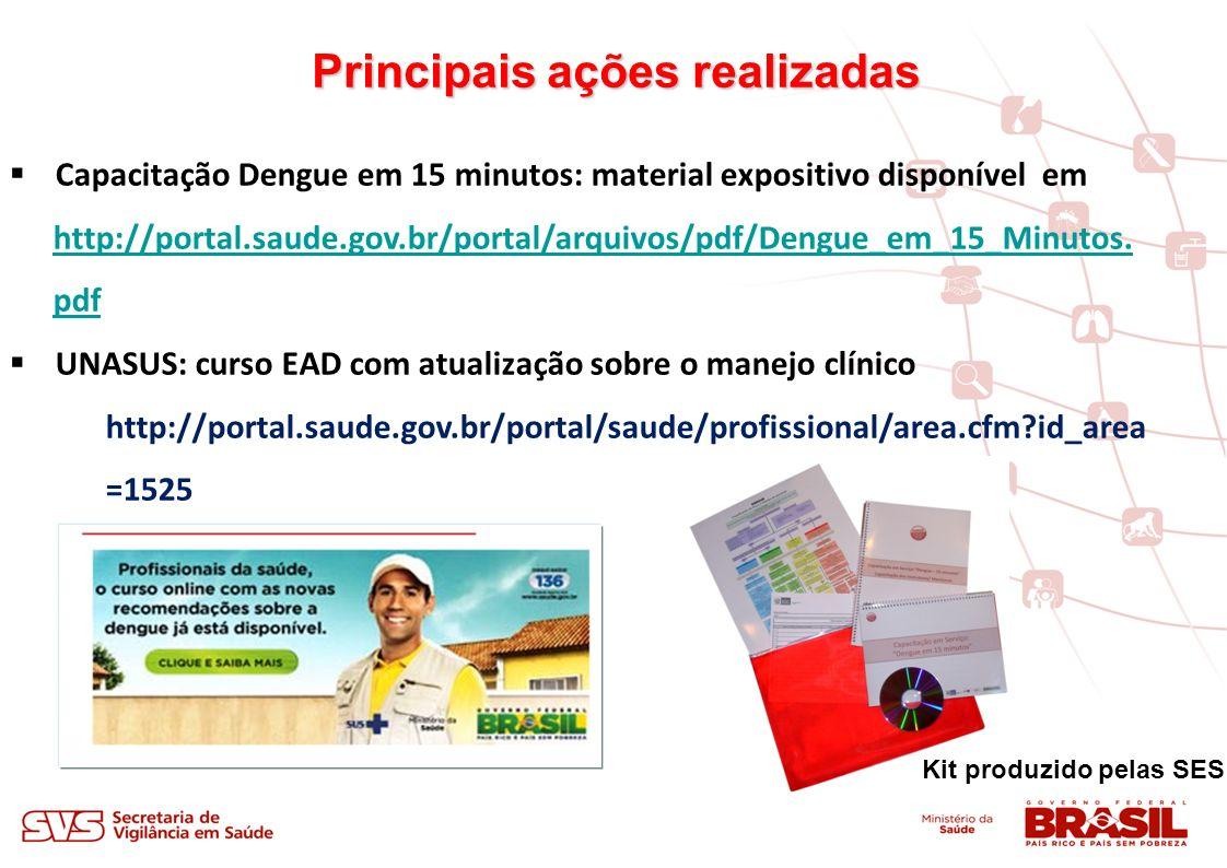 Principais ações realizadas Capacitação Dengue em 15 minutos: material expositivo disponível em http://portal.saude.gov.br/portal/arquivos/pdf/Dengue_em_15_Minutos.