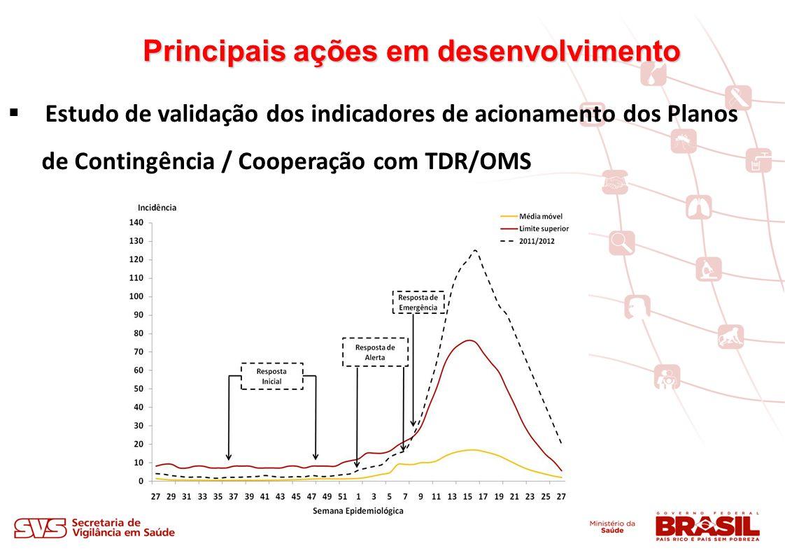 Principais ações em desenvolvimento Estudo de validação dos indicadores de acionamento dos Planos de Contingência / Cooperação com TDR/OMS