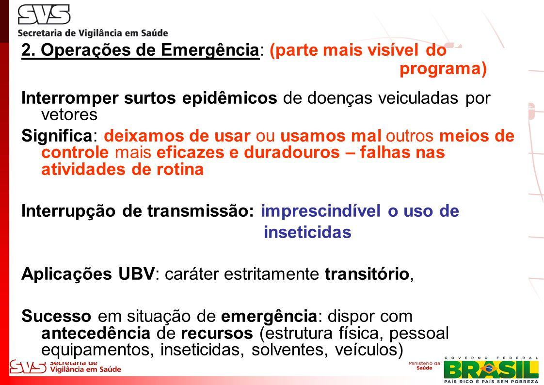 2. Operações de Emergência: (parte mais visível do programa) Interromper surtos epidêmicos de doenças veiculadas por vetores Significa: deixamos de us