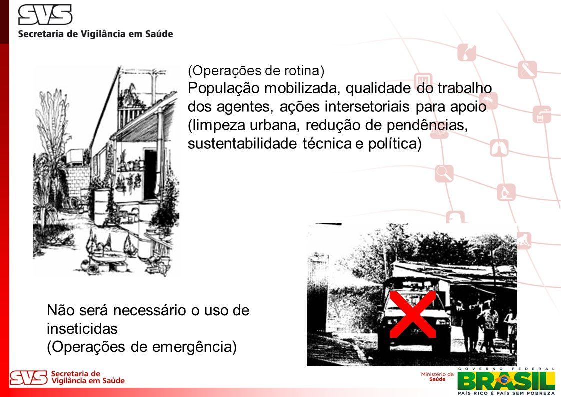 (Operações de rotina) População mobilizada, qualidade do trabalho dos agentes, ações intersetoriais para apoio (limpeza urbana, redução de pendências, sustentabilidade técnica e política) Não será necessário o uso de inseticidas (Operações de emergência)