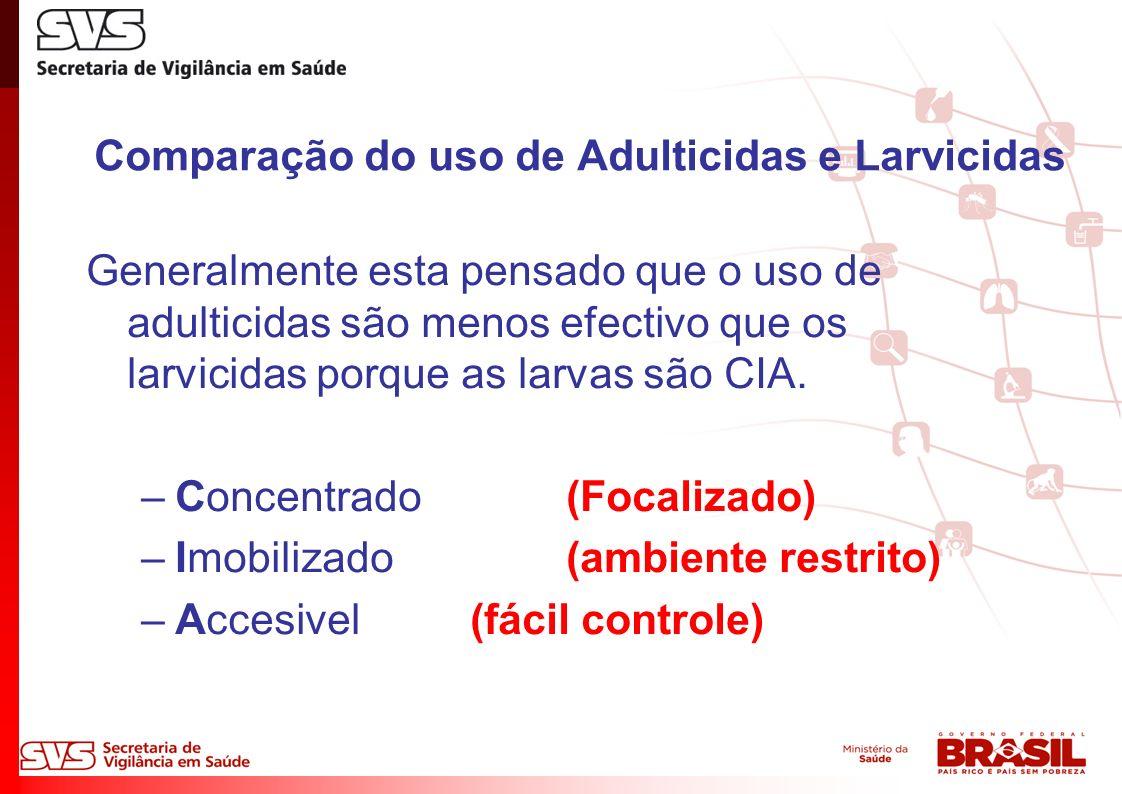 Comparação do uso de Adulticidas e Larvicidas Generalmente esta pensado que o uso de adulticidas são menos efectivo que os larvicidas porque as larvas são CIA.