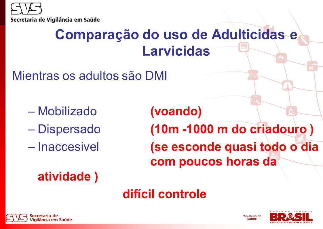 Comparação do uso de Adulticidas e Larvicidas Mientras os adultos são DMI –Mobilizado (voando) –Dispersado (10m -1000 m do criadouro ) –Inaccesivel (se esconde quasi todo o dia com poucos horas da atividade ) difícil controle