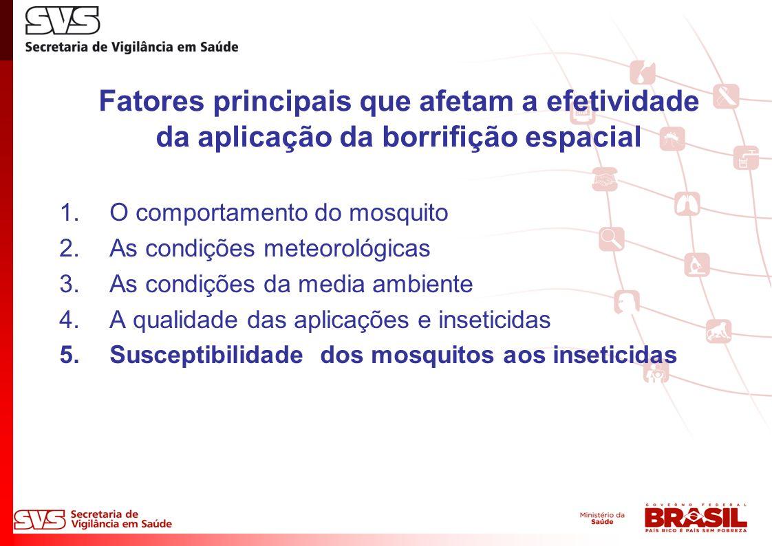 Fatores principais que afetam a efetividade da aplicação da borrifição espacial 1.O comportamento do mosquito 2.As condições meteorológicas 3.As condições da media ambiente 4.A qualidade das aplicações e inseticidas 5.Susceptibilidade dos mosquitos aos inseticidas