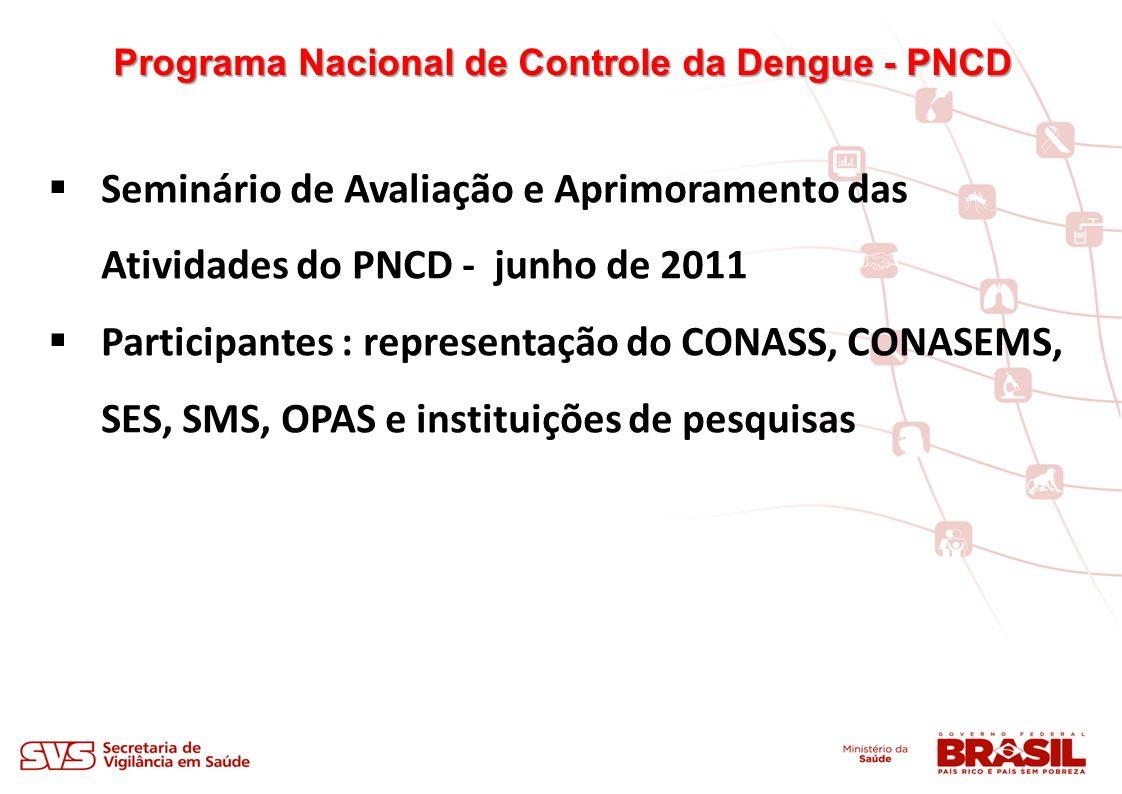 Principais ações realizadas Aumento do número de municípios que realizam o LIRAa Aumento do número de municípios que realizam o LIRAa
