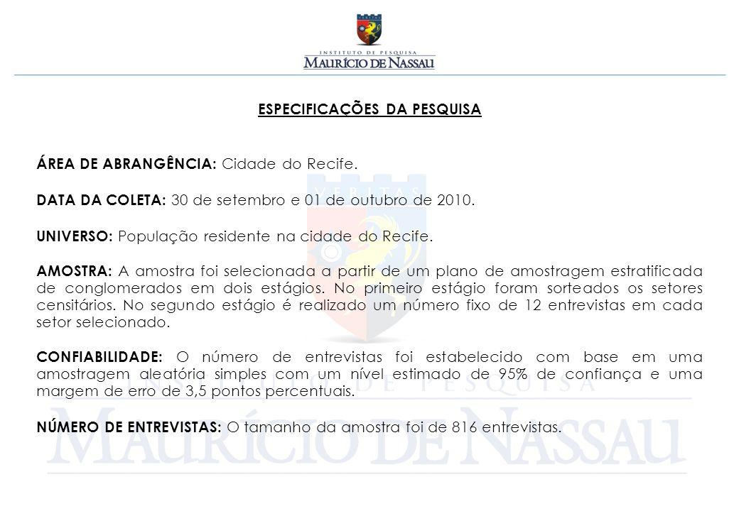 ESPECIFICAÇÕES DA PESQUISA ÁREA DE ABRANGÊNCIA: Cidade do Recife.