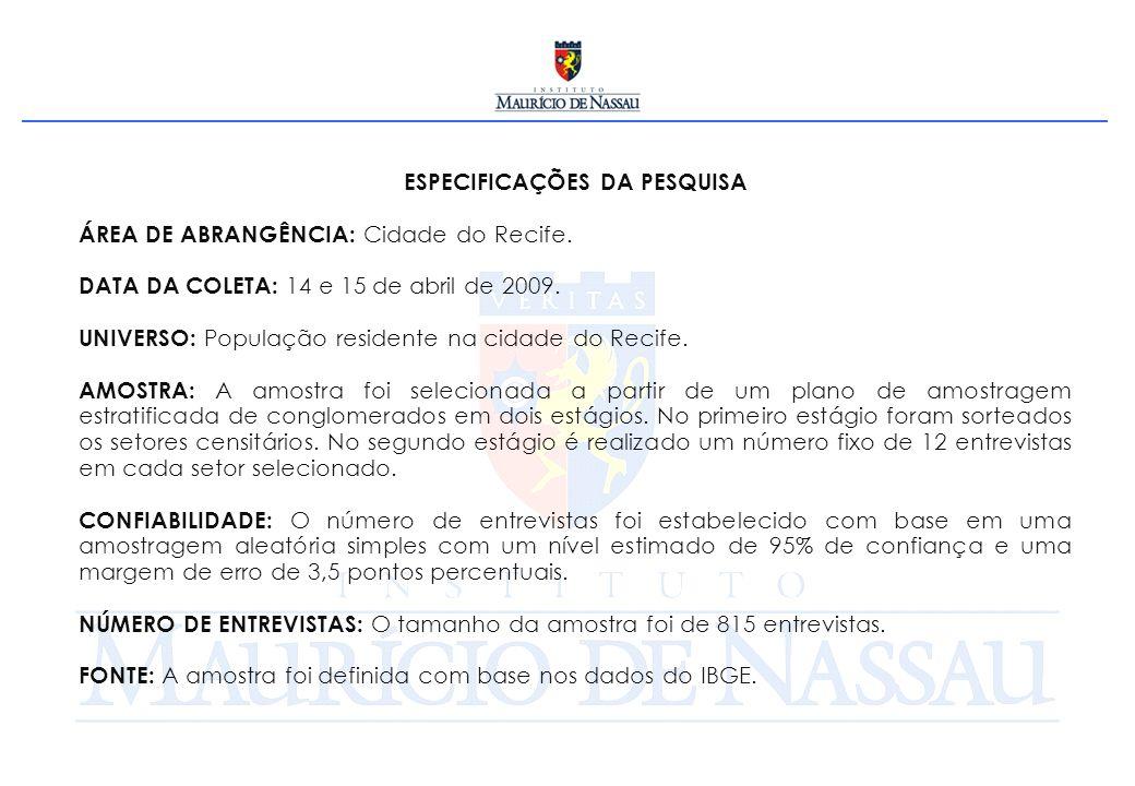 [P. 05a] Você conheceu alguém que foi assassinado em Pernambuco?