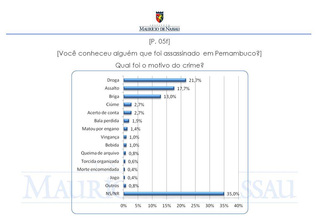 [P. 05f] [Você conheceu alguém que foi assassinado em Pernambuco ] Qual foi o motivo do crime