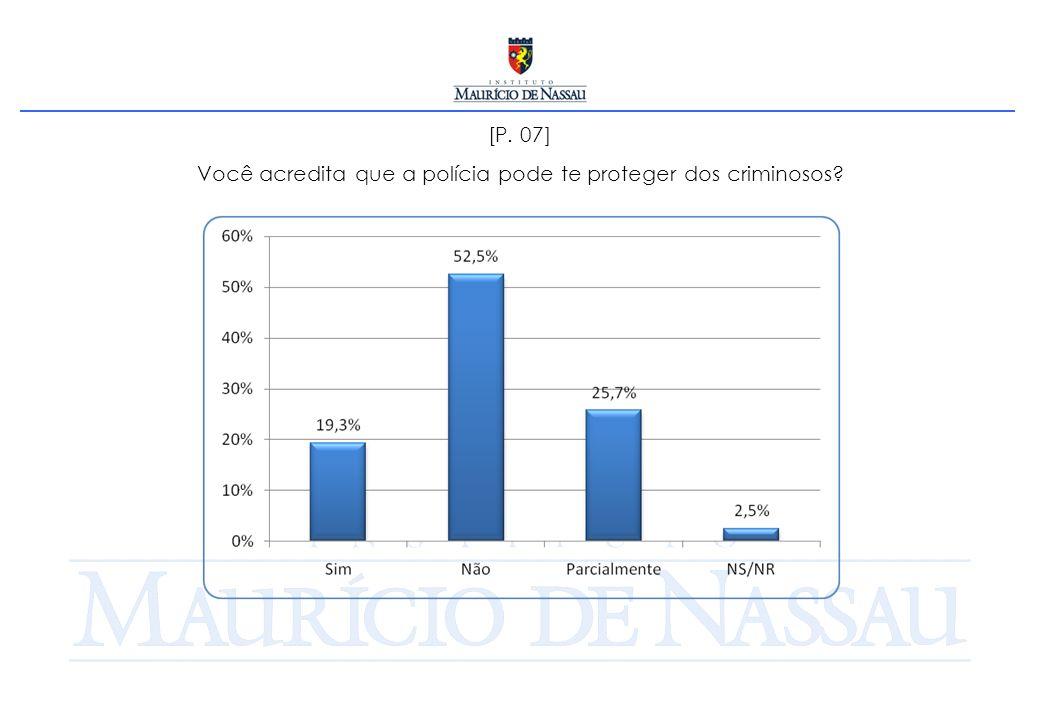 [P. 07] Você acredita que a polícia pode te proteger dos criminosos