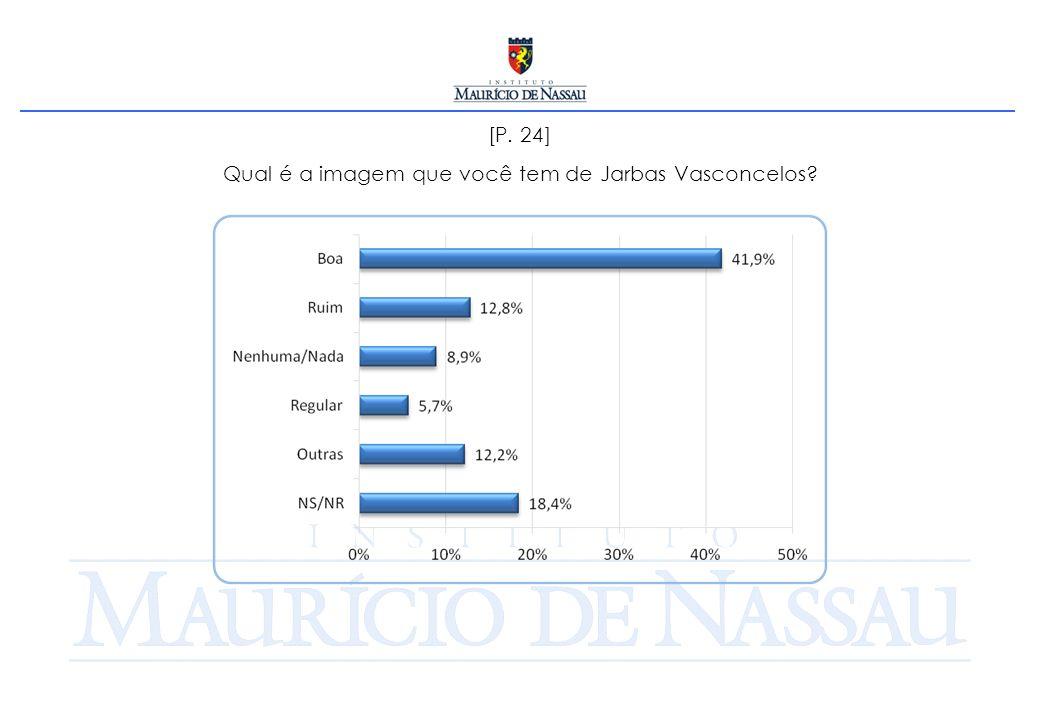 [P. 24] Qual é a imagem que você tem de Jarbas Vasconcelos?