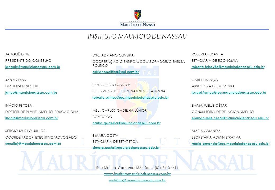 INSTITUTO MAURÍCIO DE NASSAU Rua Manuel Caetano, 132 – fone: (81) 3413-4611 www.institutomauriciodenassau.com.br instituto@mauricionassau.com.br JANGU
