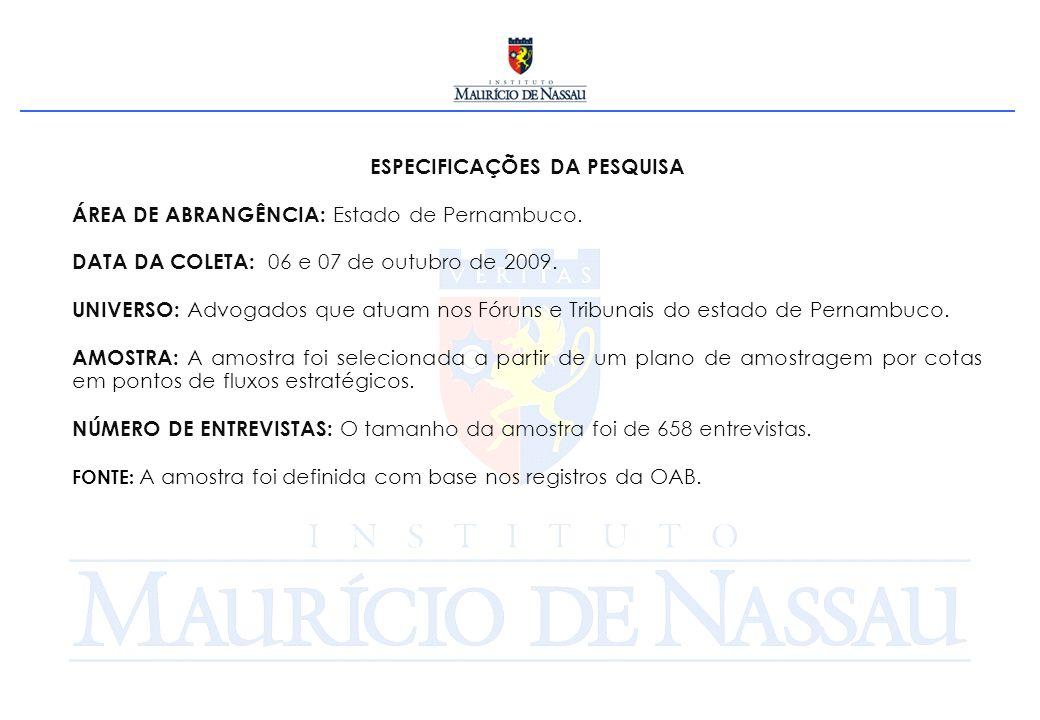 ESPECIFICAÇÕES DA PESQUISA ÁREA DE ABRANGÊNCIA: Estado de Pernambuco.