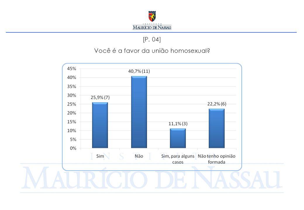 [P. 04] Você é a favor da união homosexual?
