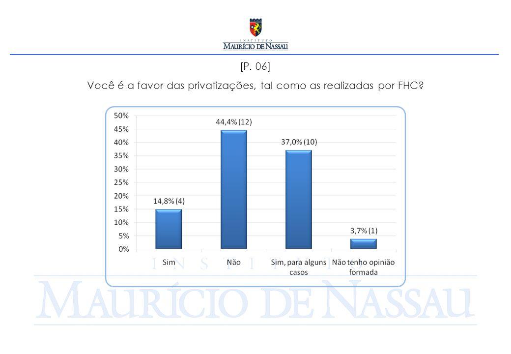 [P. 06] Você é a favor das privatizações, tal como as realizadas por FHC