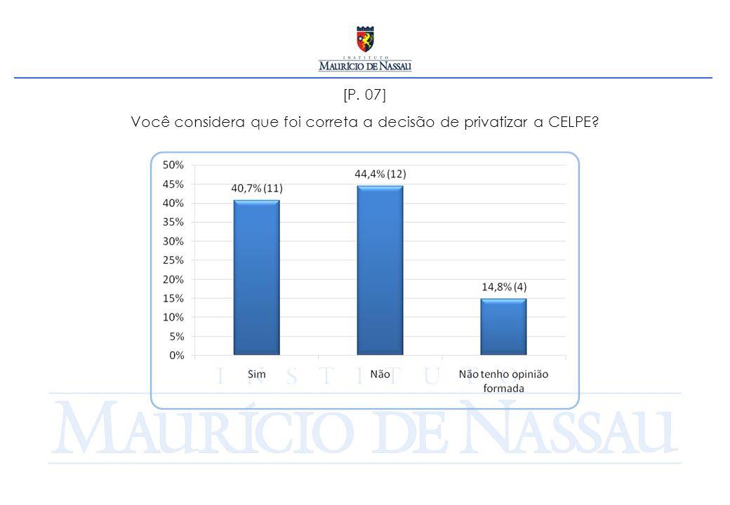 [P. 07] Você considera que foi correta a decisão de privatizar a CELPE