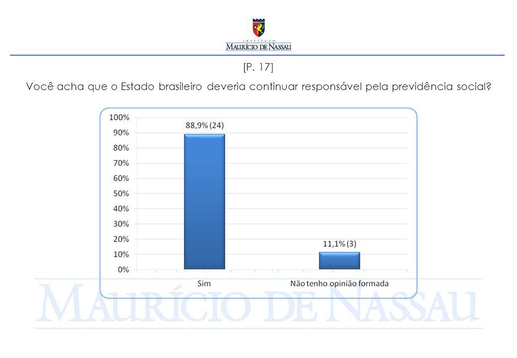 [P. 17] Você acha que o Estado brasileiro deveria continuar responsável pela previdência social?