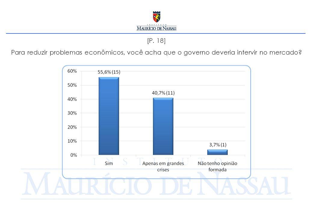 [P. 18] Para reduzir problemas econômicos, você acha que o governo deveria intervir no mercado